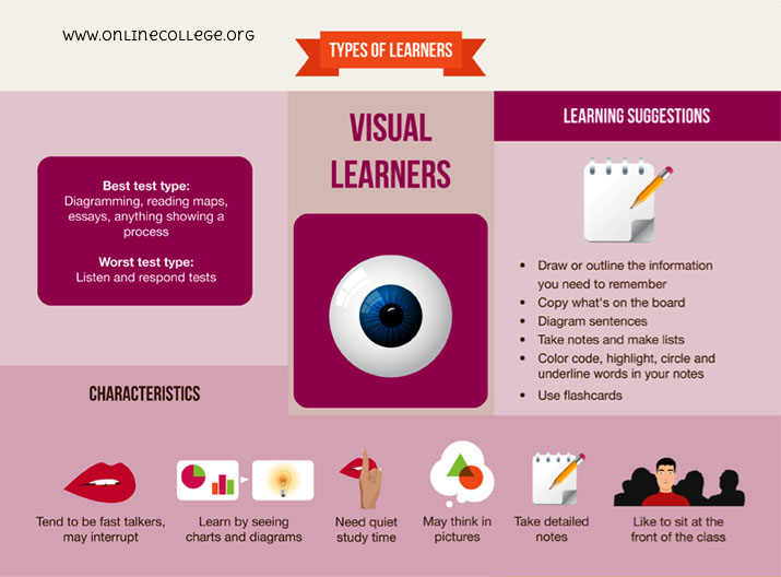 3-visual-learners